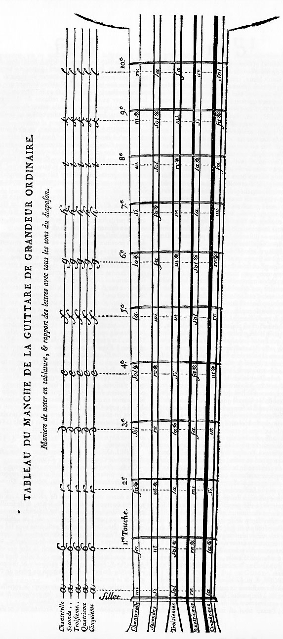 Encyclopedie-7-p1013-guitare.jpeg