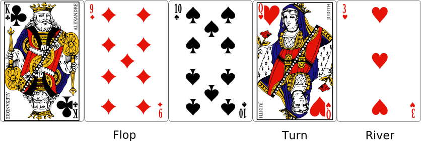 Poker card turn names