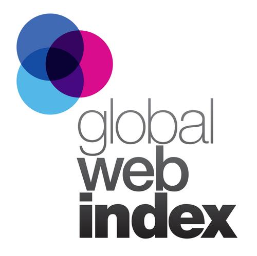 GlobalWebIndex - Wikipedia