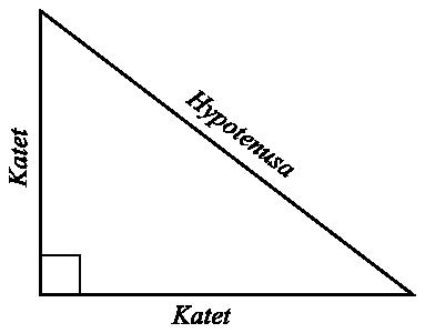 kateter matematik