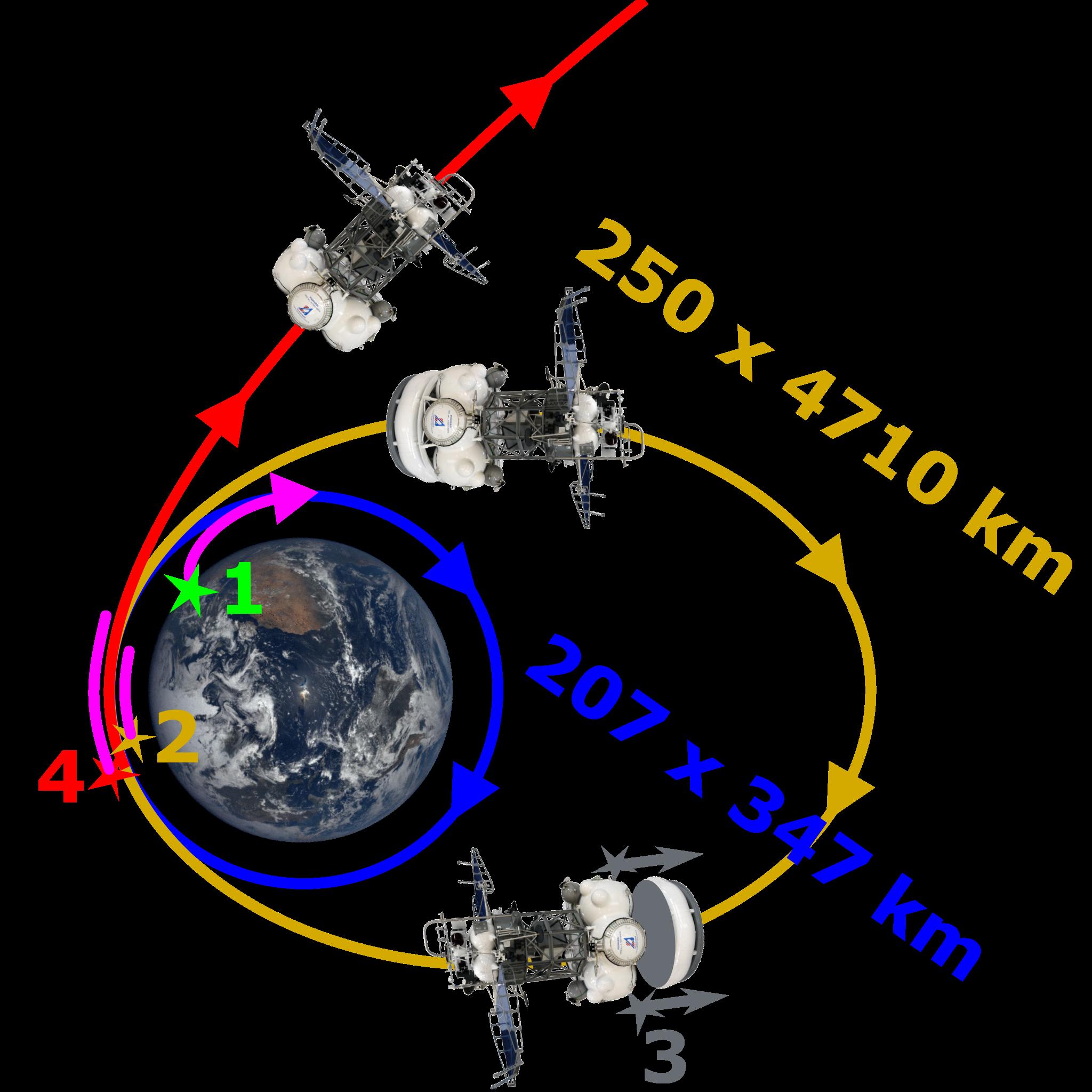 Lancement-Phobos-Grunt.png
