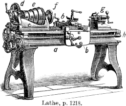 A lathe from 1911 showing component parts.   a = bed, b = toolrest, c =  headstock, d = geartrain to drive automatic screw shaft, e = pullies for belt drive from an external power source, f = spindle, g =  tailstock. h = automatic screw shaft.