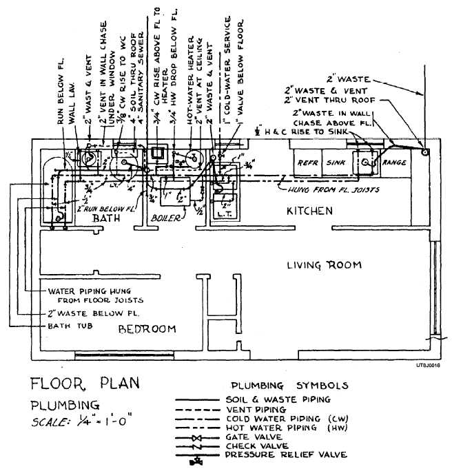 Create Home Wiring Plan besides Blueprints moreover Low Water Pressure Problems furthermore Toilet Plumbing Schematic also House Electrical Wiring System. on bathroom wiring code