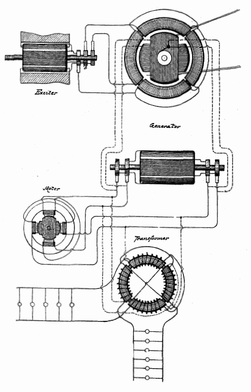 Nikola Tesla's AC dynamo used to generate AC which is used to transport electricity across great distances. It is contained in <!-- US patent -->.