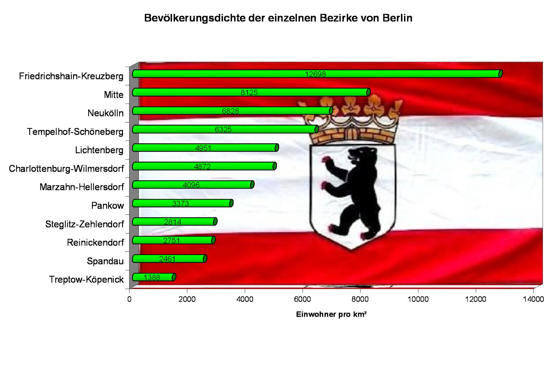 Datei:Berlin, Einwohner pro quadratkilometer.jpg
