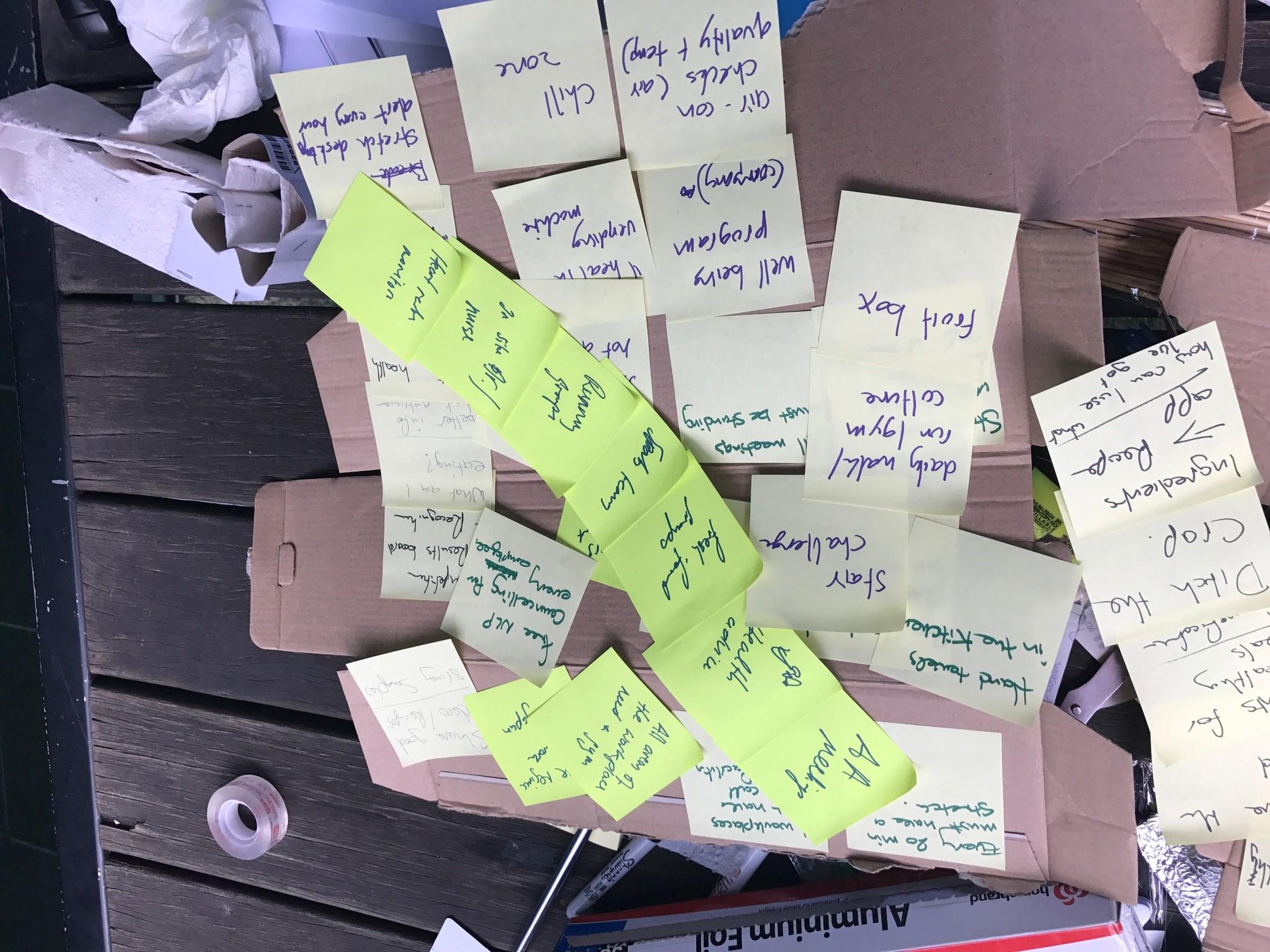 Brainstorming Wikipedia