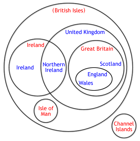Filebritish Isles Venn Diagram En 2g Wikimedia Commons