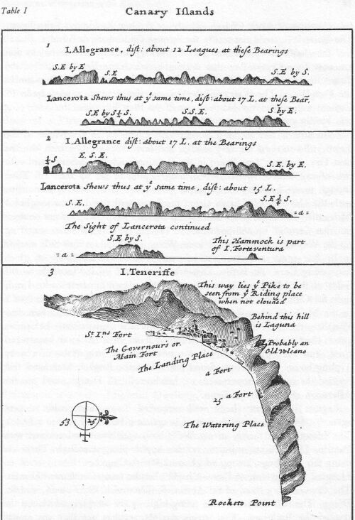 Canary Islands map by William Dampier 1699 - Project Gutenberg eText 15675.jpg