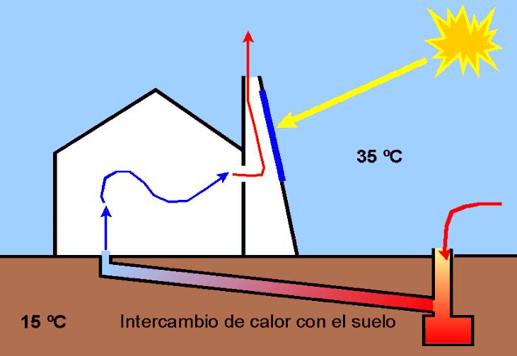 File chimenea wikimedia commons - Bomba de calor consumo ...