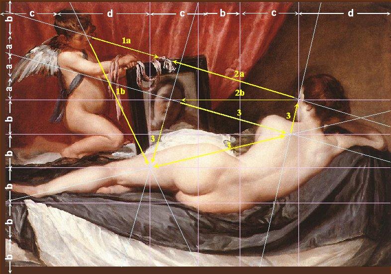 Magija broja - Zlatni presek DV_The_Toilet_of_Venus_Gr