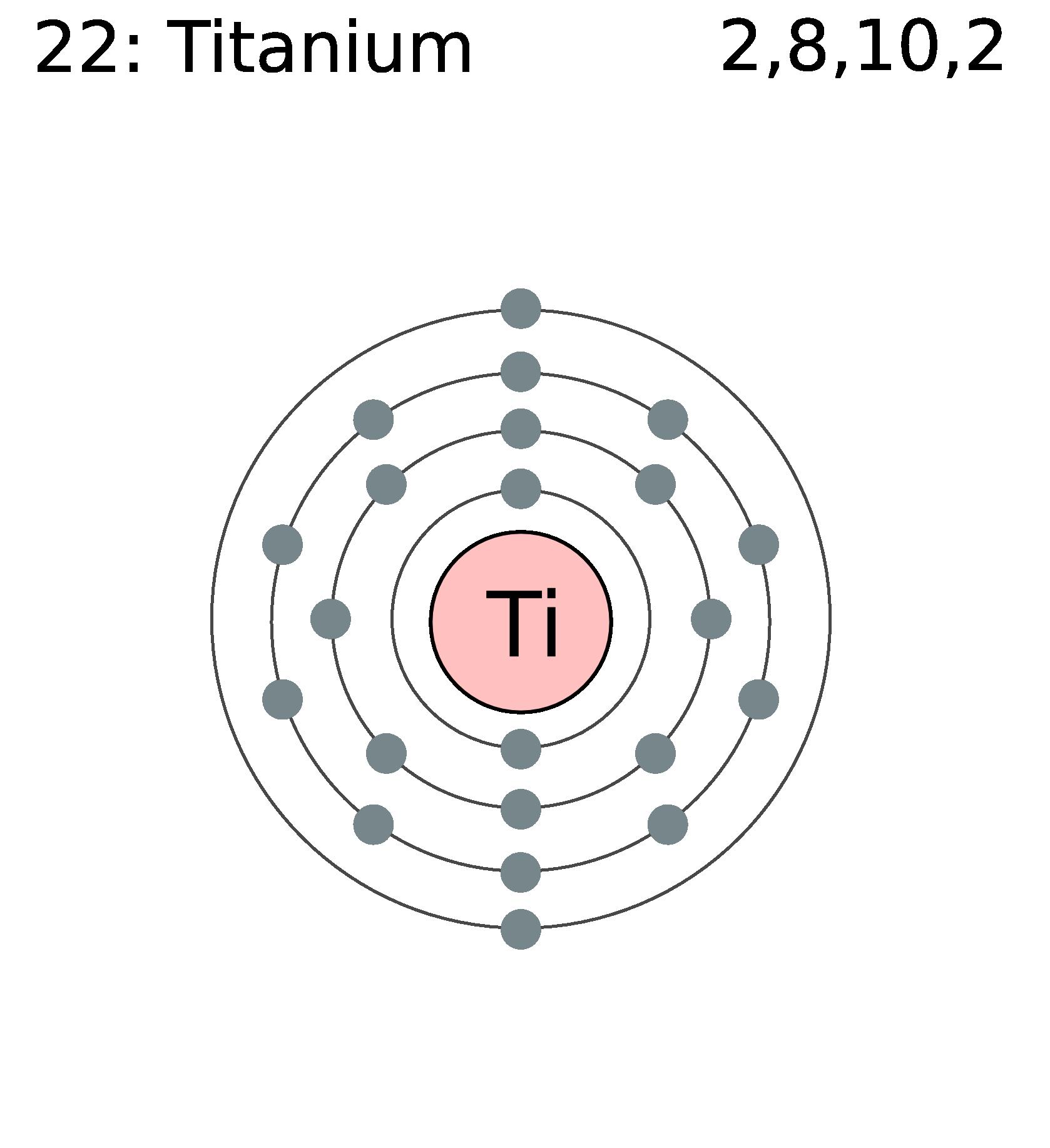 Orbital Diagram For Titanium