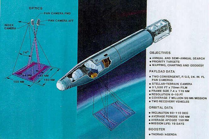 File:Kh-4b corona.jpg