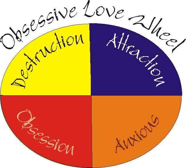 File:Love wheel.jpg