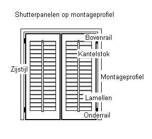 Nederlands: Shutterpanelen