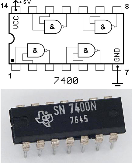 The 7400 chip, containing four NANDs. The SN prefix indicates this chip was manufactured by Texas Instruments The N suffix is a vendor-specific code indicating PDIP packaging. The second line of numbers (7645) is a date code; this chip was manufactured in the 45th week of 1976. TexasInstruments 7400 chip, view and element placement.jpg