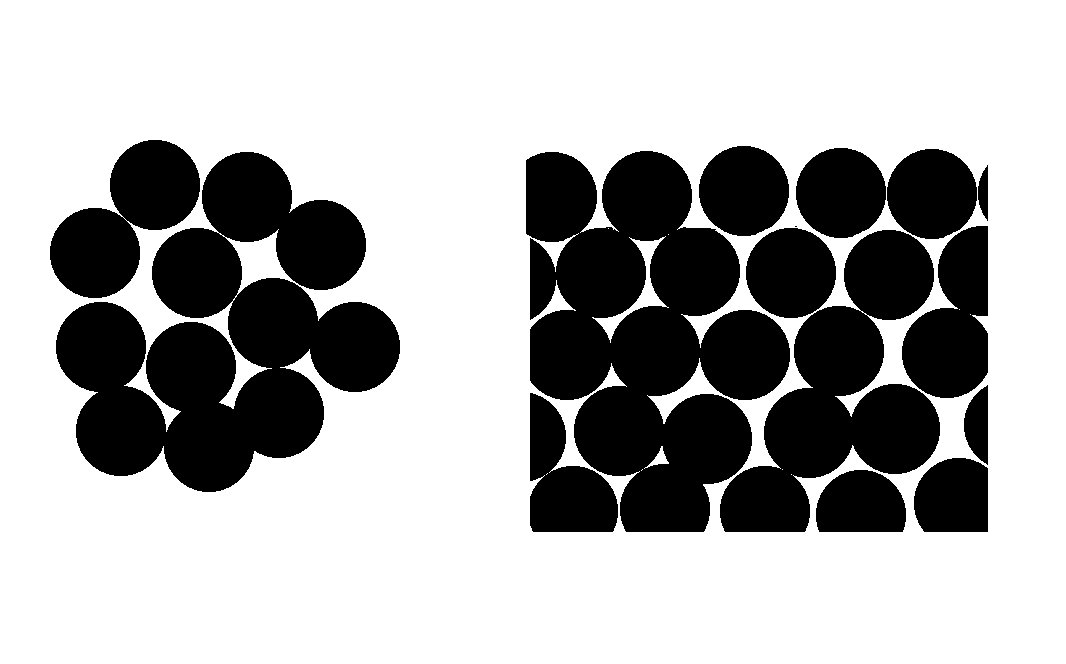 Molecules on the surface of a tiny droplet (left) have, on average, fewer neighbors than those on a flat surface (right). Hence they are bound more weakly to the droplet than are flat-surface molecules.