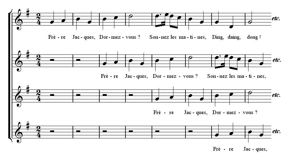 Contemporary worship music  Wikipedia