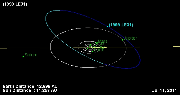 asteroid belt diagram - photo #21