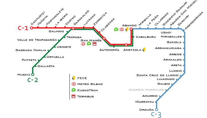 Mapa Bilbao Y Alrededores.Como Moverse Por Bilbao Y Alrededores Trasporte Publico