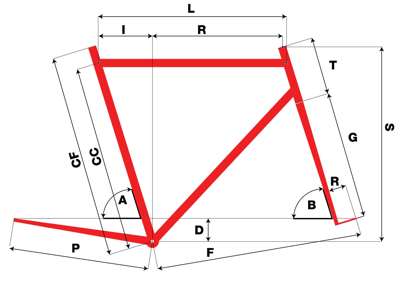 Filebike Frame Geometry Scheme Wikimedia Commons Bicycle Diagram The Of Is