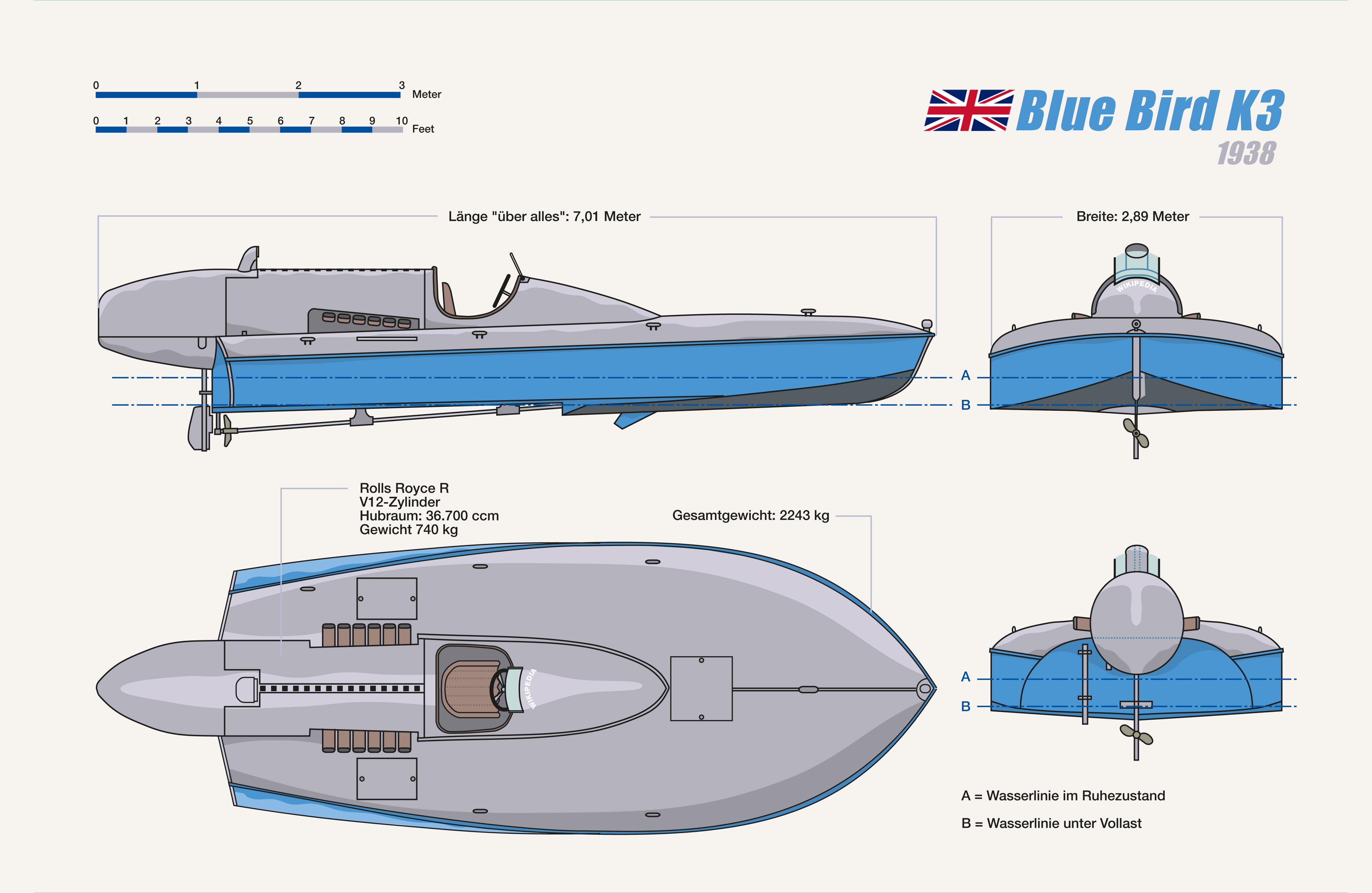 Blue Bird K3 01tech info.jpg