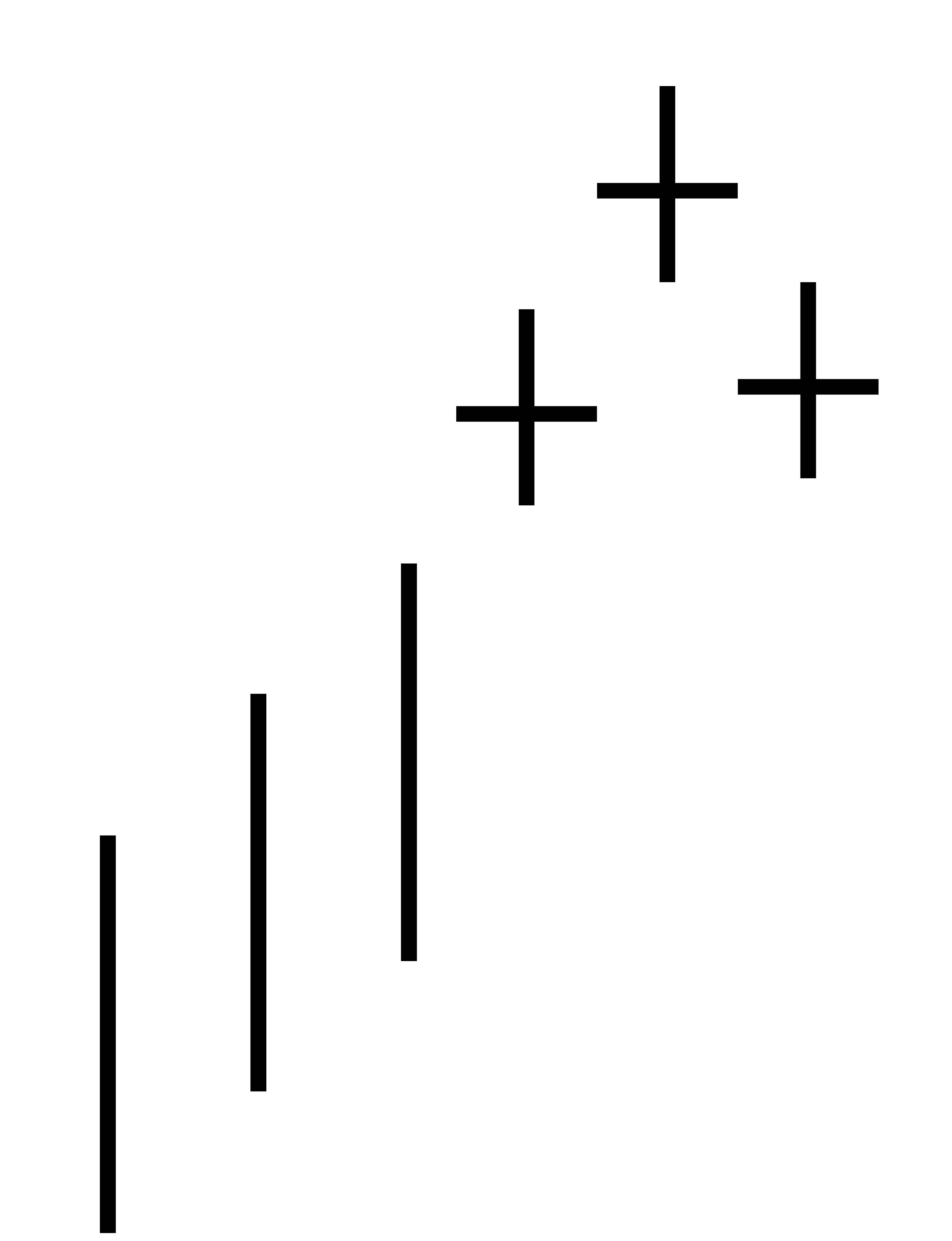 Candlestick Charts: Candlestick pattern bearish tristar.jpg - Wikimedia Commons,Chart