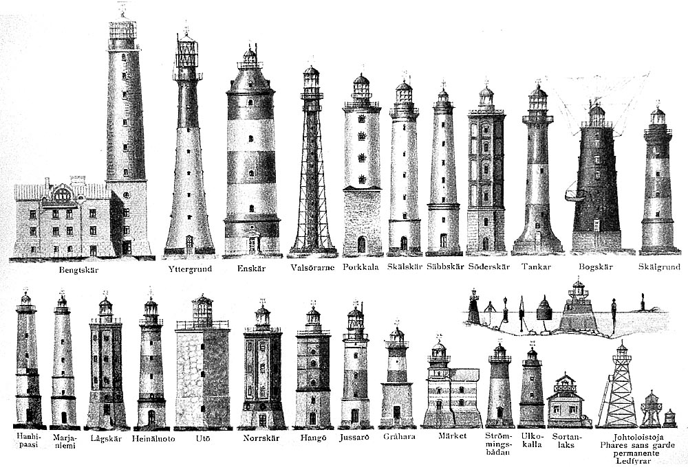 File Finnish Lighthouses 1909 Jpg Wikipedia