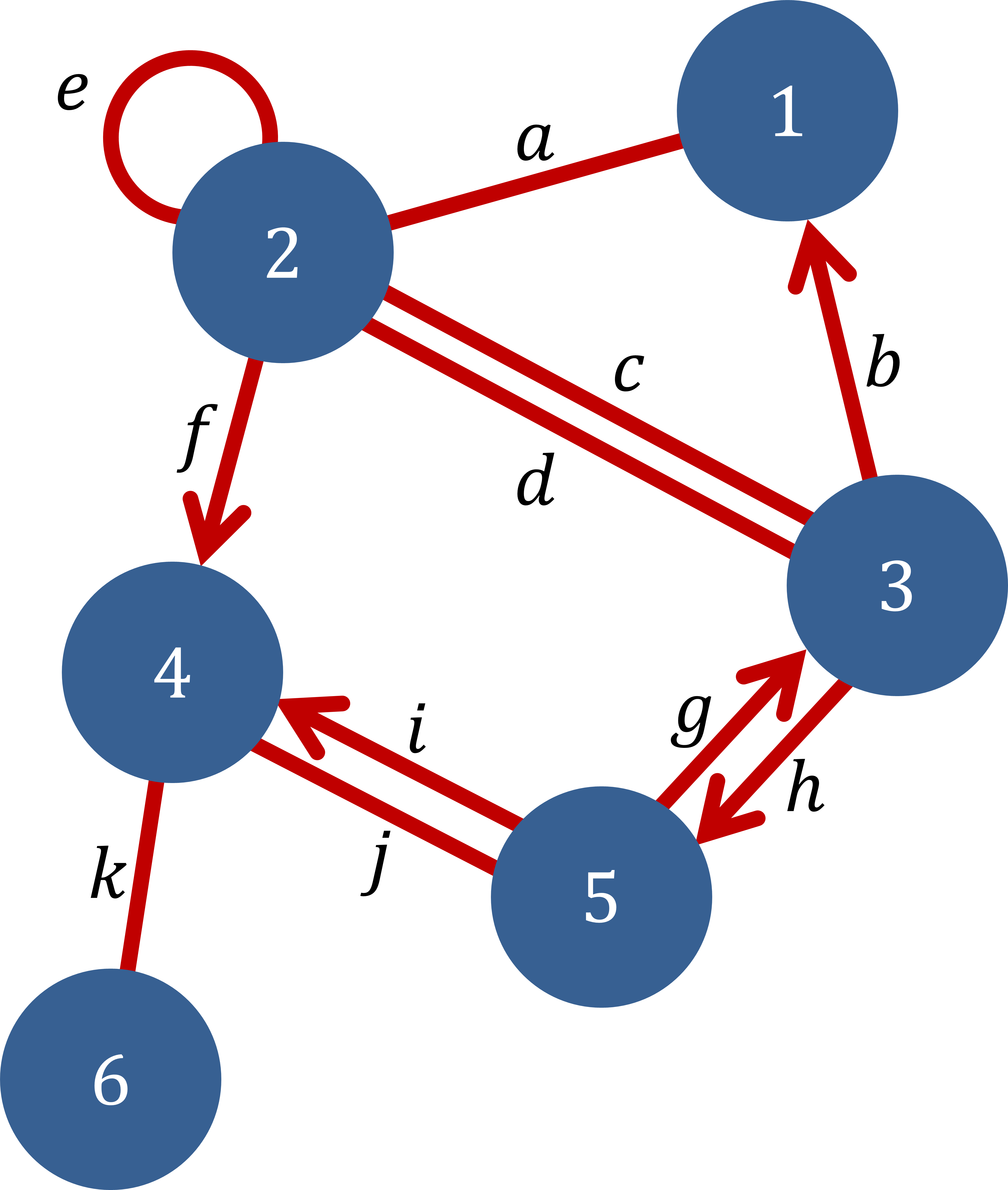 History Of Graph Theory Graph and Velocity Download Free Graph and Velocity [gmss941.online]