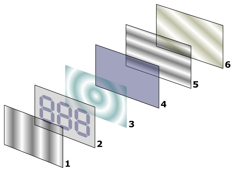 Resultado de imagem para camadas do lcd