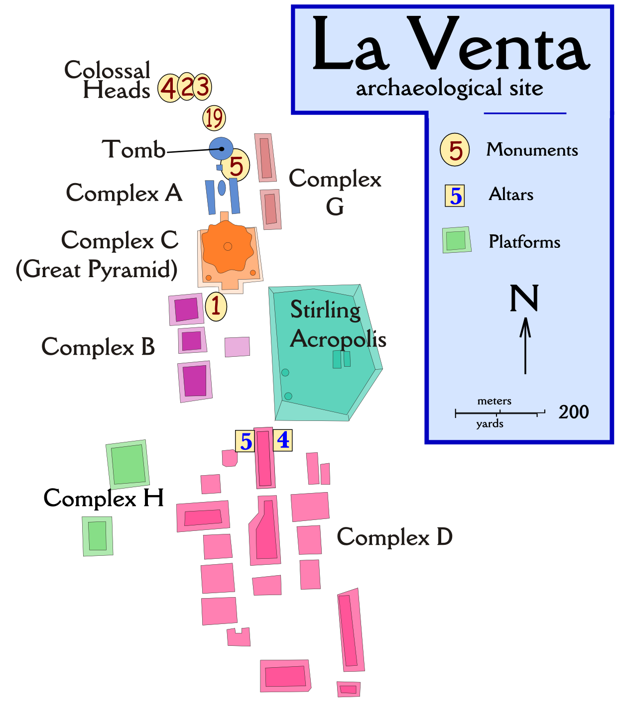 File la venta site wikimedia commons for Planner site