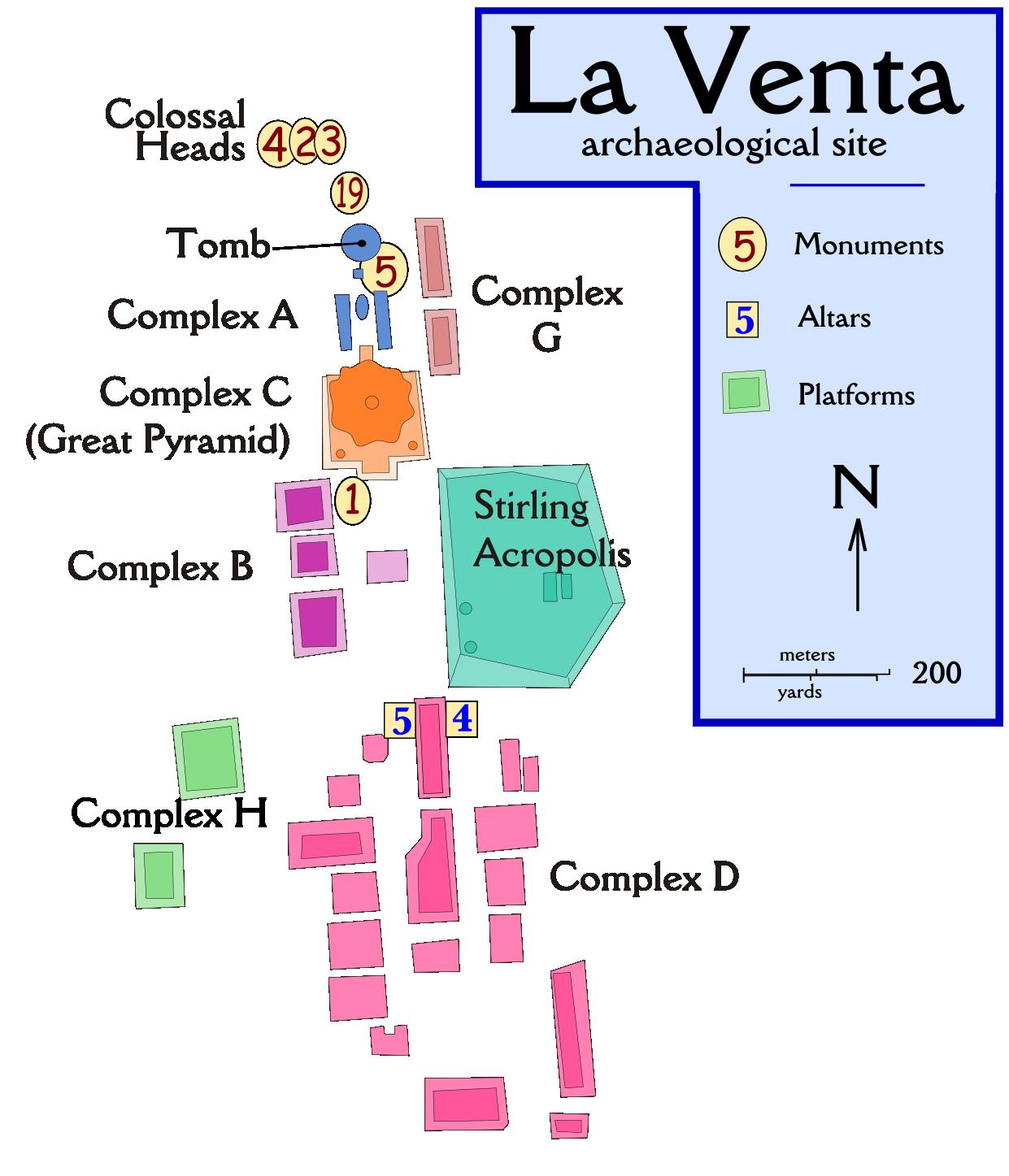La Venta Pyramid