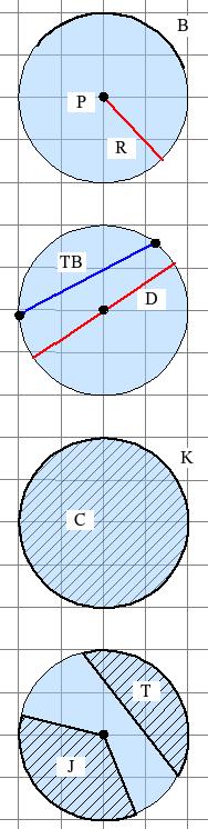 Lingkaran wikivisually elemen elemen suatu lingkaran ccuart Images