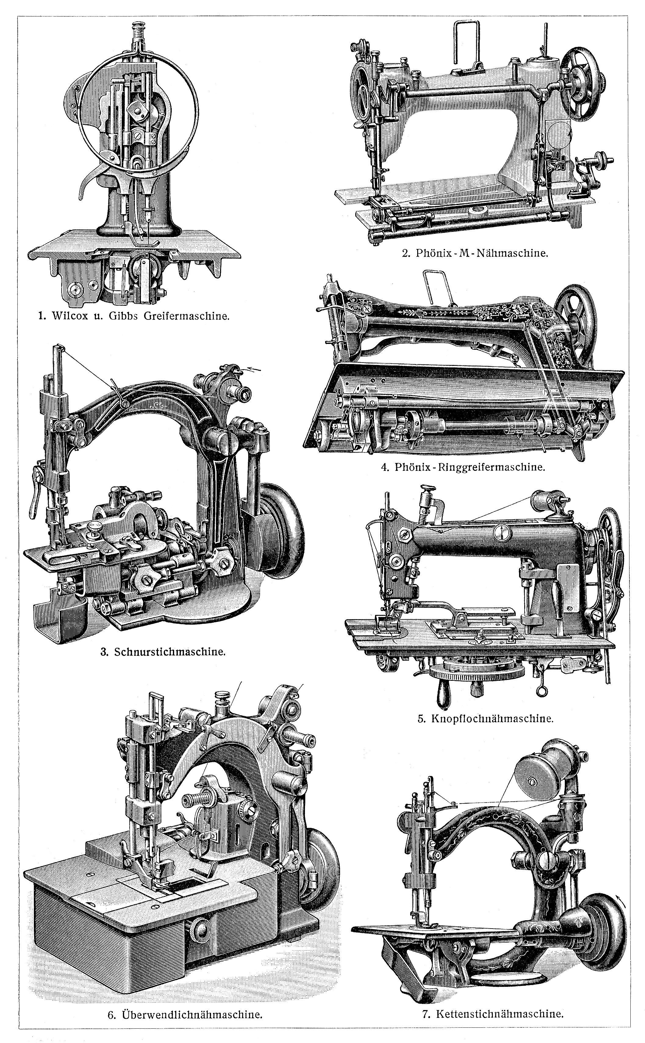 Funktionsweise der Nähmaschine – Wikipedia