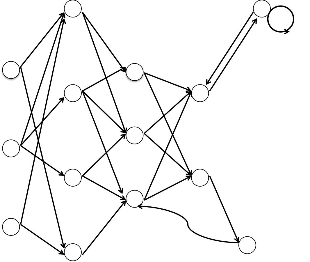 ニューラルネットワーク - Wikipedia