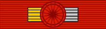 https://upload.wikimedia.org/wikipedia/commons/c/c7/PRT_Order_of_Christ_-_Grand_Officer_BAR.png