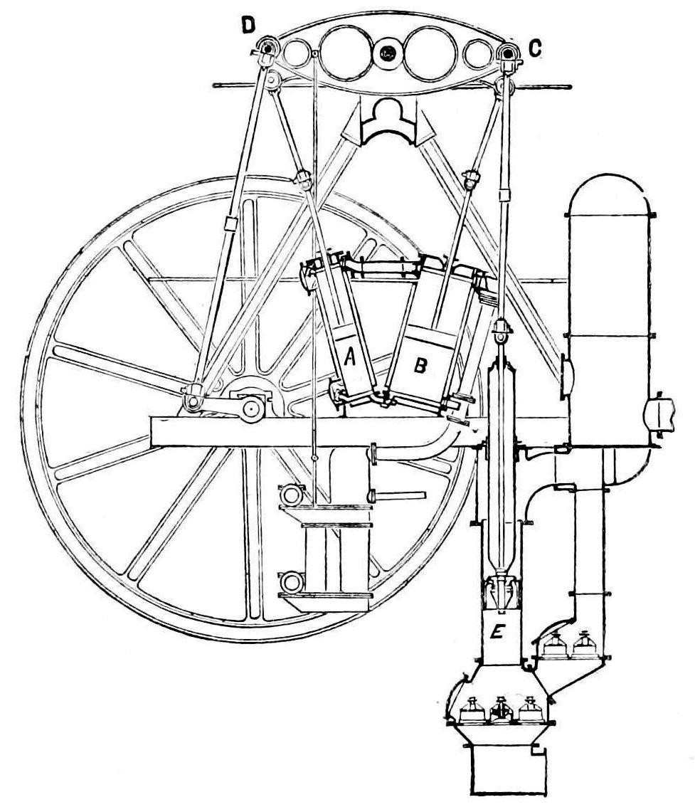 file psm v12 d158 leavitt pumping engine wikimedia mons 4 Cylinder Engine file psm v12 d158 leavitt pumping engine