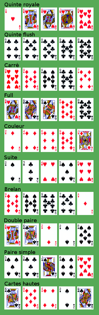 File:Poker-mains.png - Wikimedia Commons