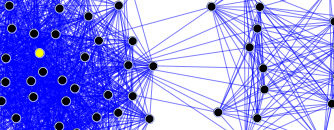 A social graph illustrating the links between sites.