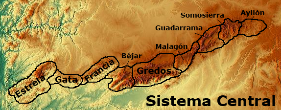 Sistema-central-sierras