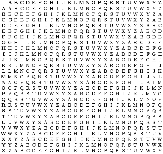 Cipher Numbers To Letters