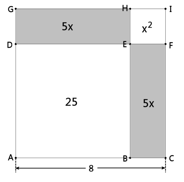 File:603px-Quadrat Gleichung Euklid.png