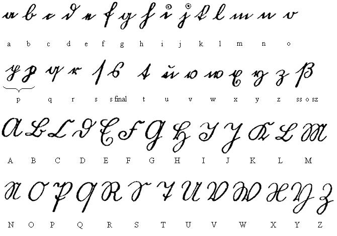 Tipos De Letras Goticas
