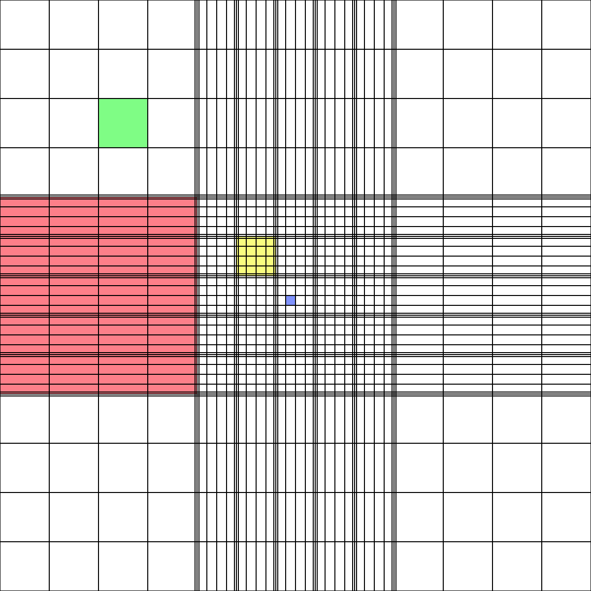 File:Haemocytometer Grid.png - Wikimedia Commons