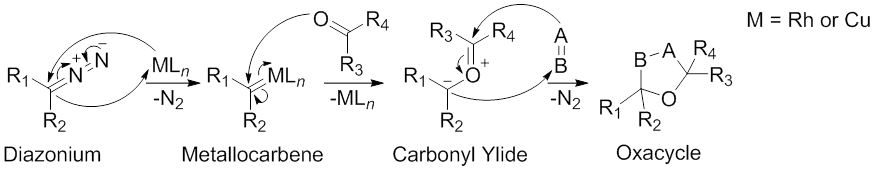 Scheme 6. Metal-Catalyzed Synthesis of Carbonyl Ylides. Reproduced from Hodgson, D. M.; Bruckl, T.; Glen, R.; Labande, A. H.; Selden, D. A.; Dossetter, A. G.; Redgrave, A. J. Proc. Natl. Acad. Sci. U.S.A. 2004, 101, 5450.
