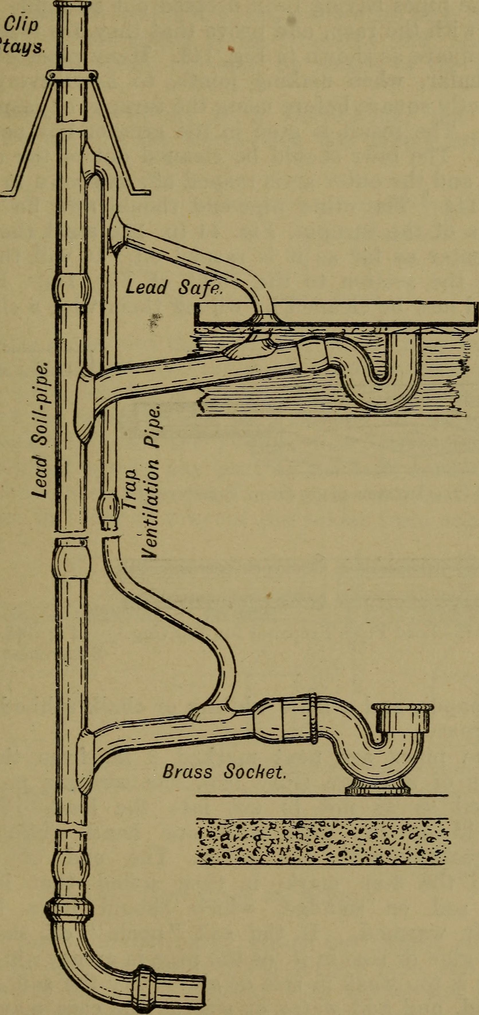 File Practical Plumbers U0026 39  Work  With Numerous Engravings