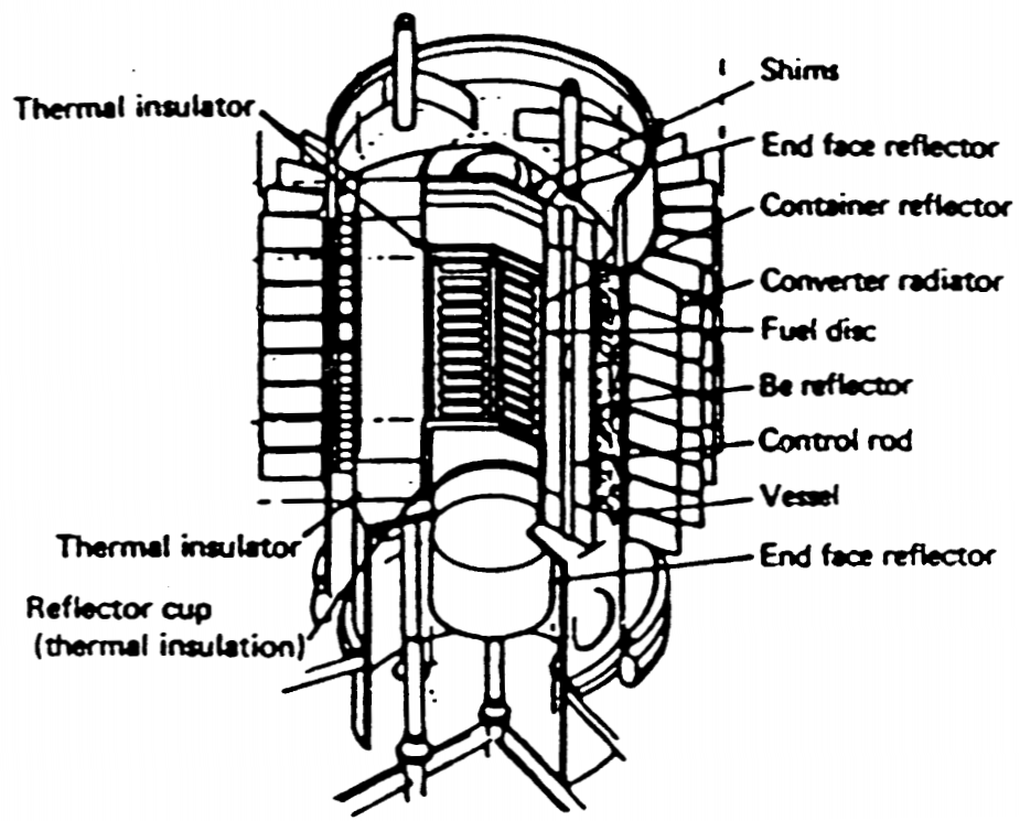 Romashka Reactor