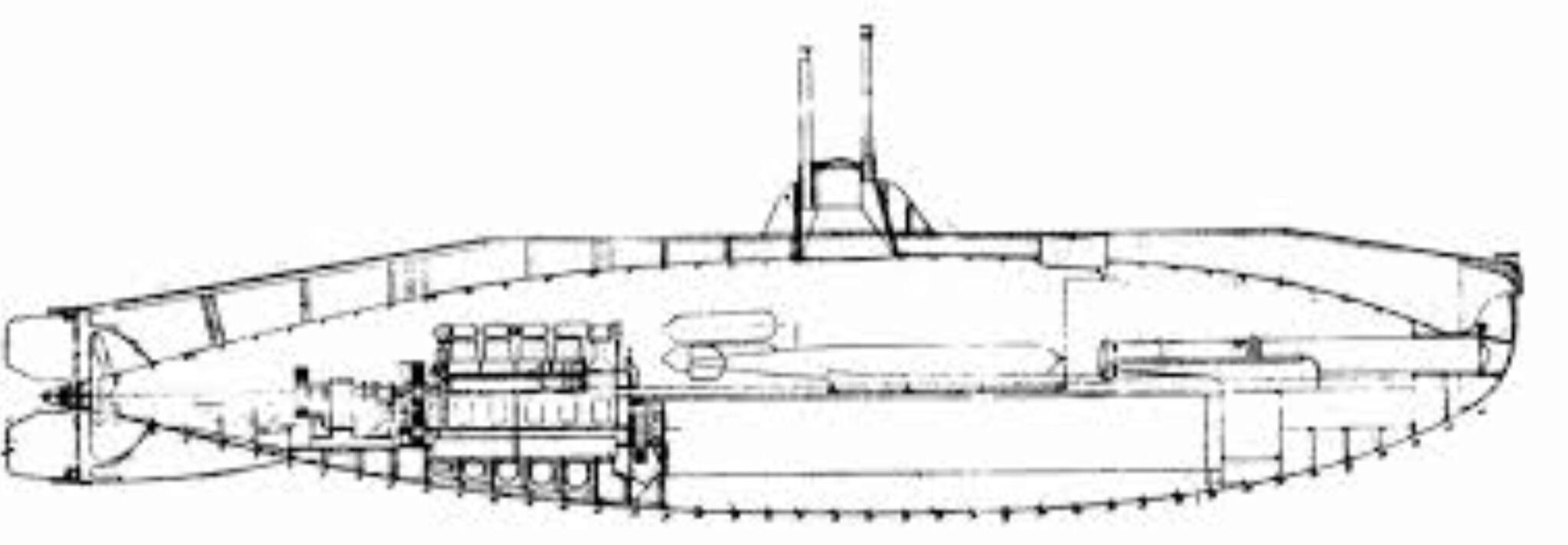 File Royal Dutch Navy Ww1 Submarine Jpg