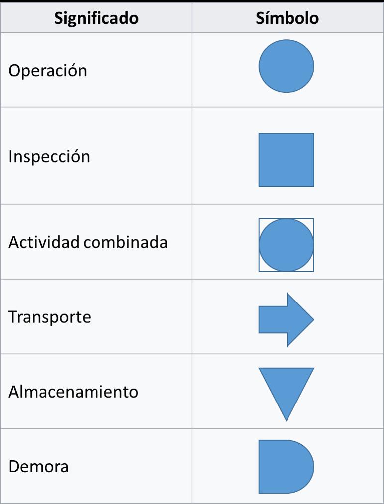 Archivo Simbolos Diagrama De Recorrido Png