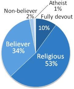 christelijke daterende atheïst Raad te verlegen voor Internet dating