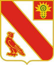 21st Field Artillery Regiment US military unit